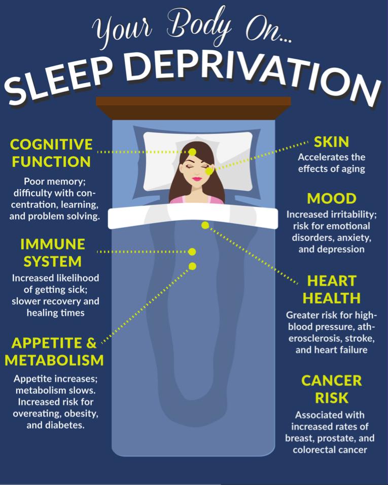 Sleep is a workplace wellness issue